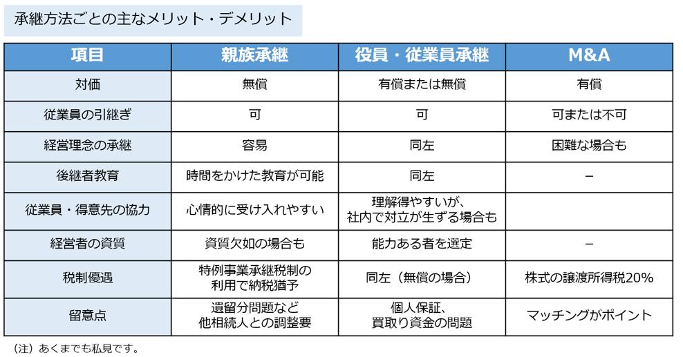 https://links.zeiken.co.jp/wp-content/uploads/2019/06/図1-1.png
